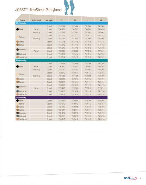 BSN Jobst UltraSheer Pantyhose variations.jpg