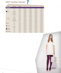 BSN Jobst UltraSheer Thigh High variations 2.jpg