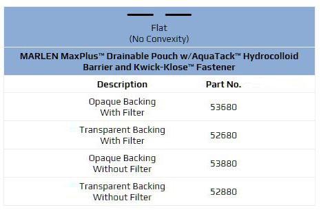 Marlen MaxPlus One Piece Drainable Pouch chart.JPG