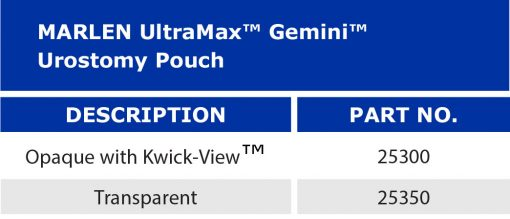 Marlen UltraMax Gemini Two Piece Urostomy Pouch chart.jpg