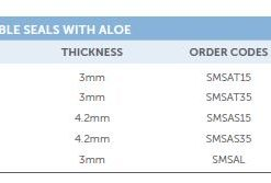 Salts SecuPlast Mouldable Seals with Aloe2.jpg